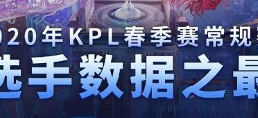2020KPL春季賽常規賽選手數據之最 久誠拿下三榜第一