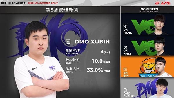 LPL2020夏季賽最佳新秀公布 DMO.xubin為最佳新秀