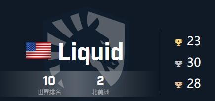 Liquid战队cogo队伍详细介绍