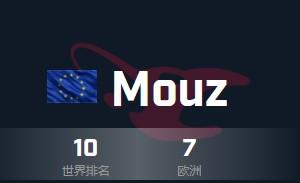 Mouz战队cogo队伍详细介绍