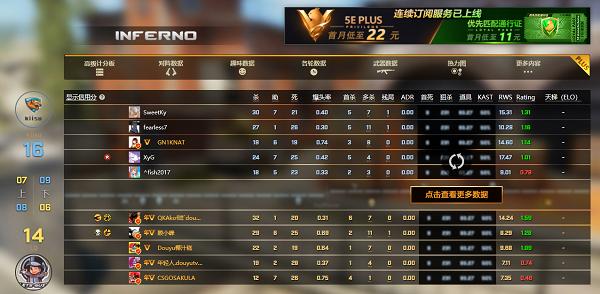 5E全民杯:LetsQuit 0-2 KiilGaming