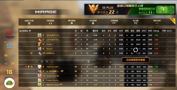 5E全民杯:TaiChangGui 2-0 OB指揮官